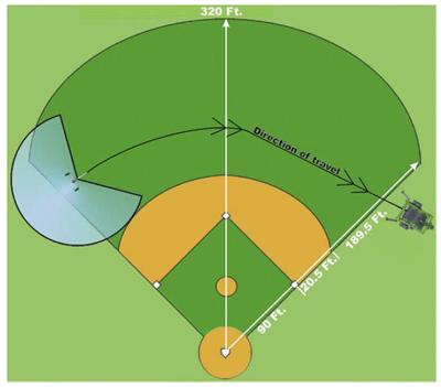 baseball_1passgraphic