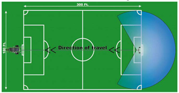 soccer_1passgraphic